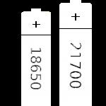 18650-21700
