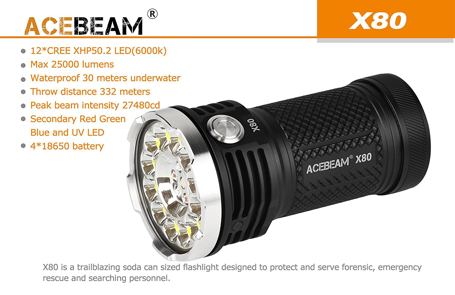 Brightest Flashlight Of 2019 21 Top Picks By 1lumen Com Top Reviews