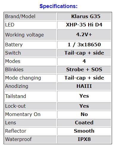 klarus-g35-specs