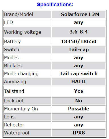 solarforce-l2m-specs