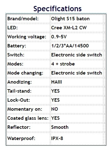 Olight s15 specs overview