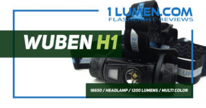 Wuben H1 review