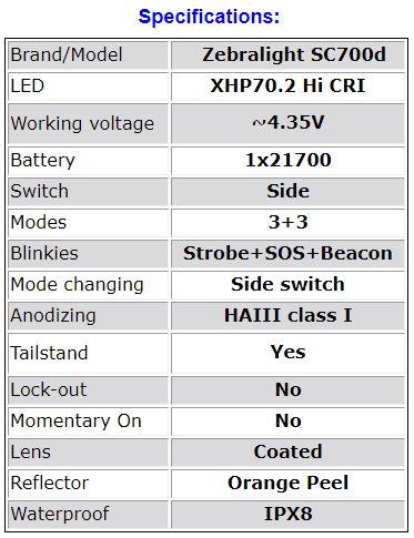 zebralight sc700d specs table